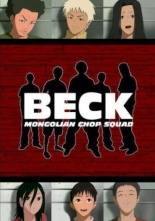 Beck Anime Poster