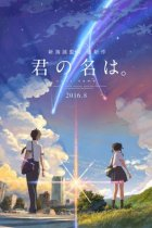 Kimi no Na Wa Your Name Anime Film Review